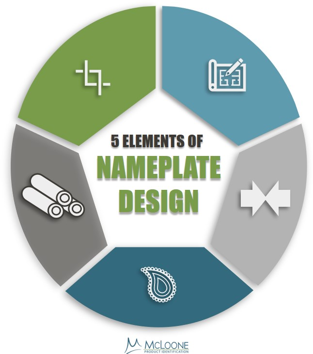 5 Elements of Nameplate Design [Infographic]